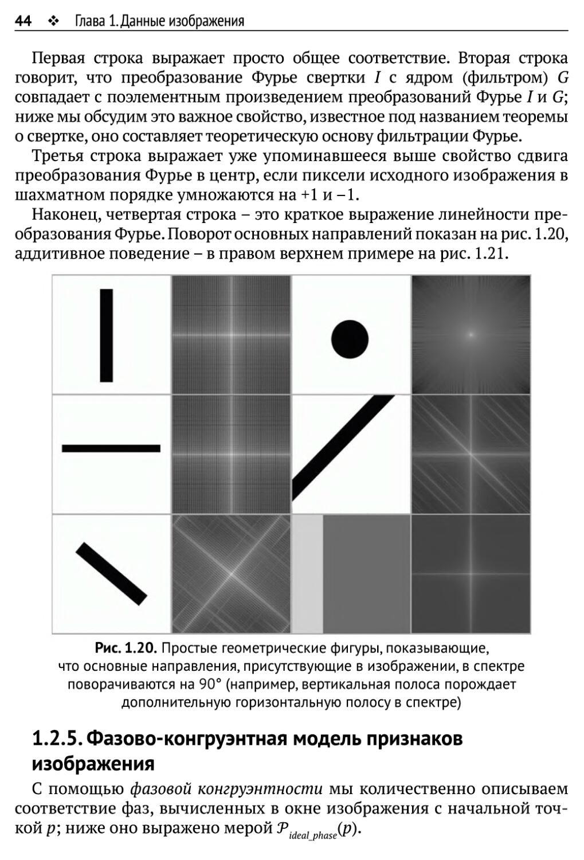 1.2.5. Фазово-конгруэнтная модель признаков изображения
