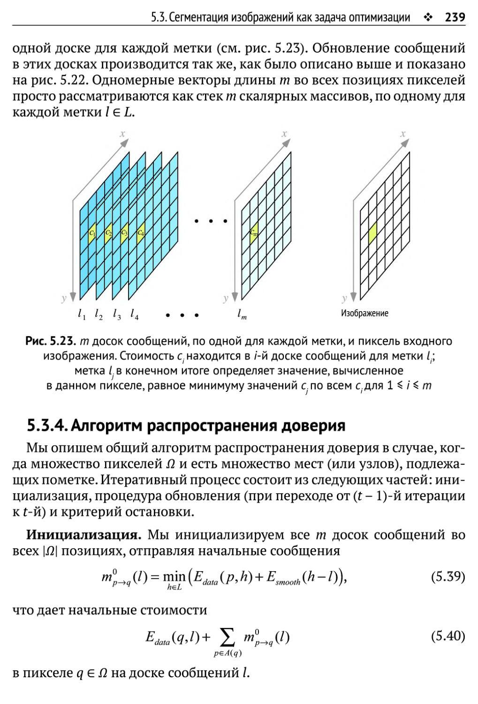 5.3.4. Алгоритм распространения доверия
