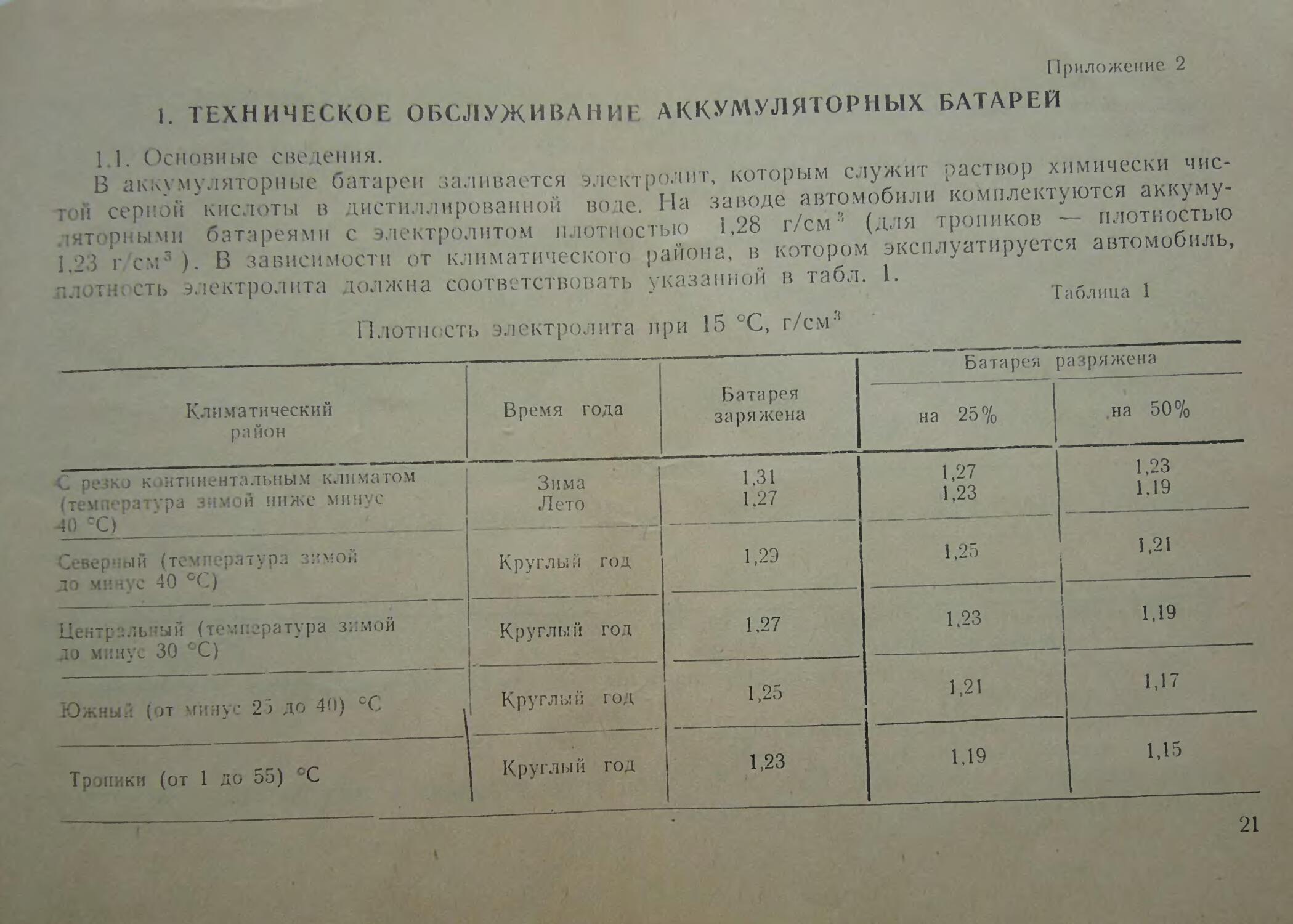 Электроника ЗП-01. Руководство по эксплуатации