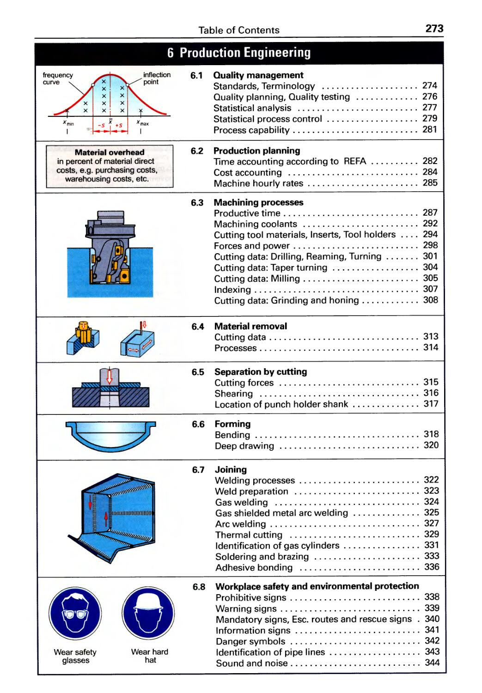 6. Production Engineering