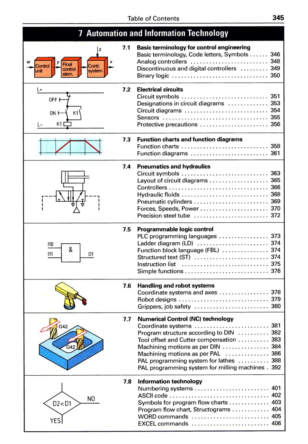 7. Automation and Information Technology